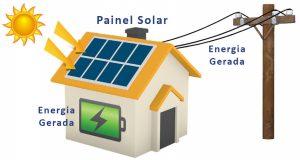 Energia Solar Fotovoltaica - Orbital Energia Solar Salvador