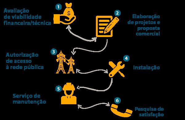 info_para_voce_satrix_salvador
